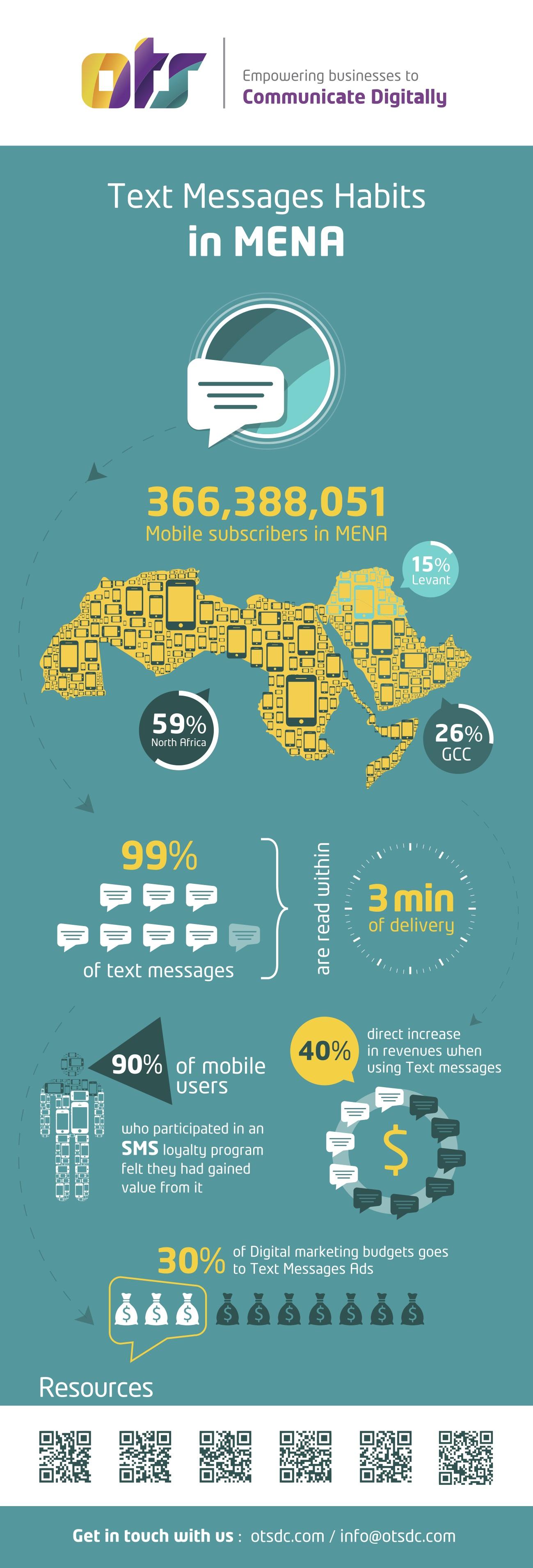 Infograph2