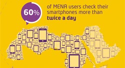 Mobile marketing in the Arab world