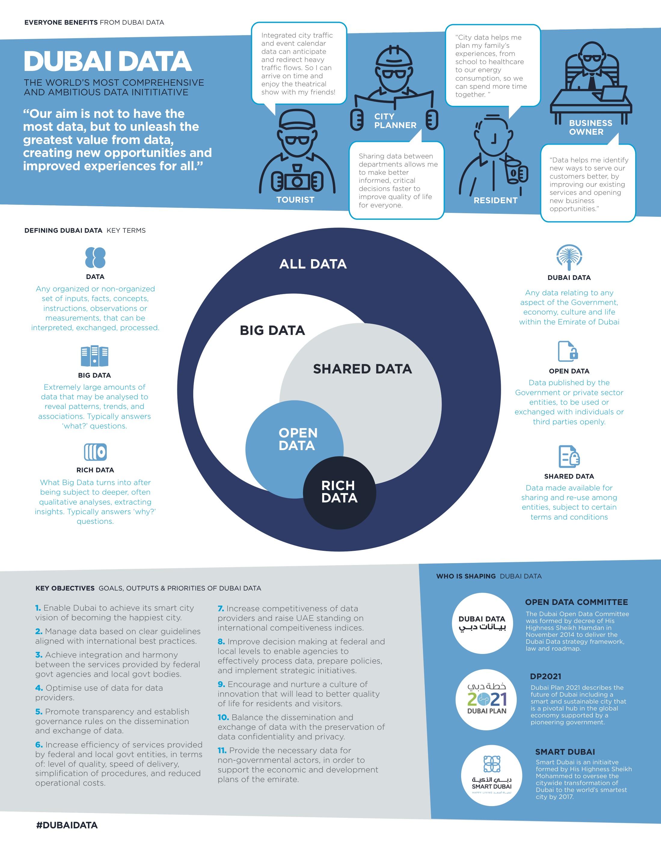 Data Sharing Laws