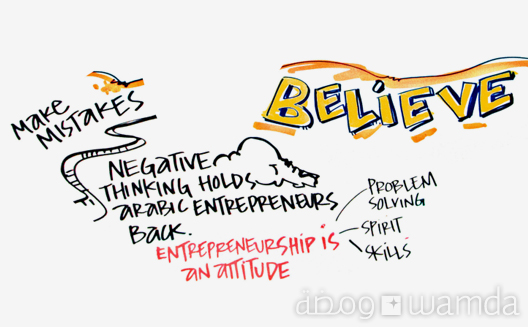 Pic of the Week: Entrepreneurship is an Attitude