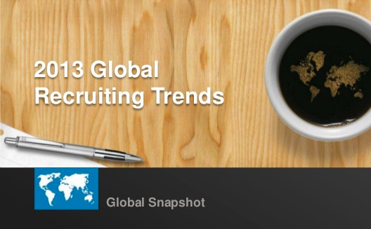 Global recruiting trends