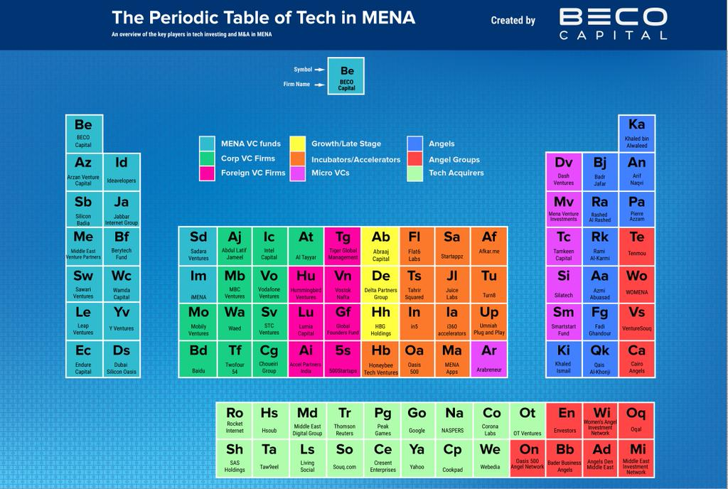 periodic table of elements ya images periodic table and sample periodic table of elements ya images - Periodic Table Of Elements Ya