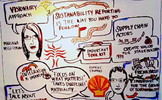 Reasons why sustainability should matter to your startup