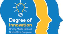 Degree of Innovation