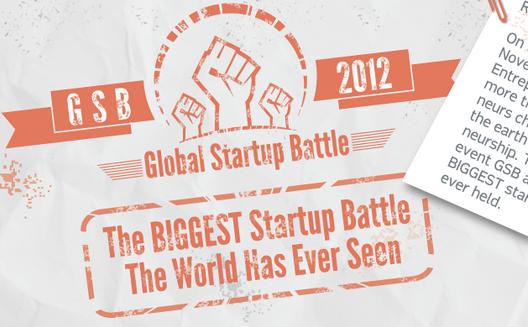 Global Startup Battle