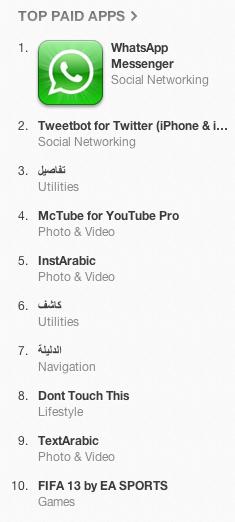 saudi app store