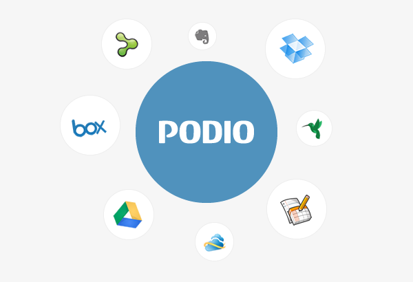 Podio_File_Integrations_1.png