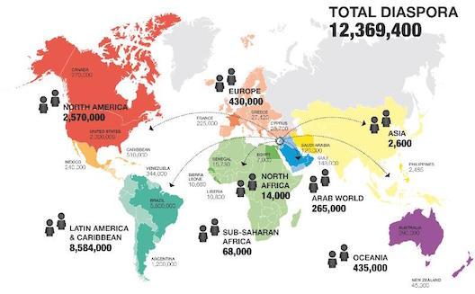 Overseas Filipinos